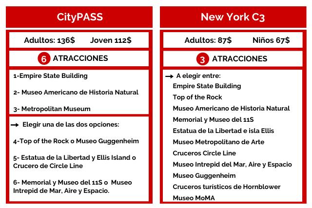 Precios de la CityPass