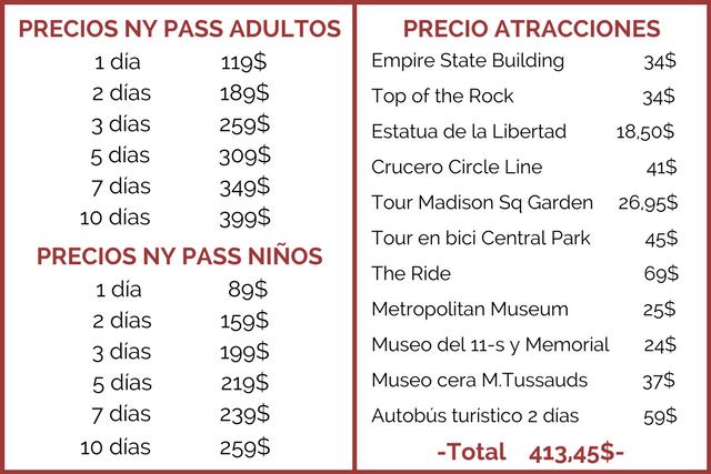precio de la new york pass