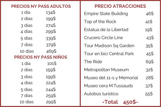 Precios New York Pass
