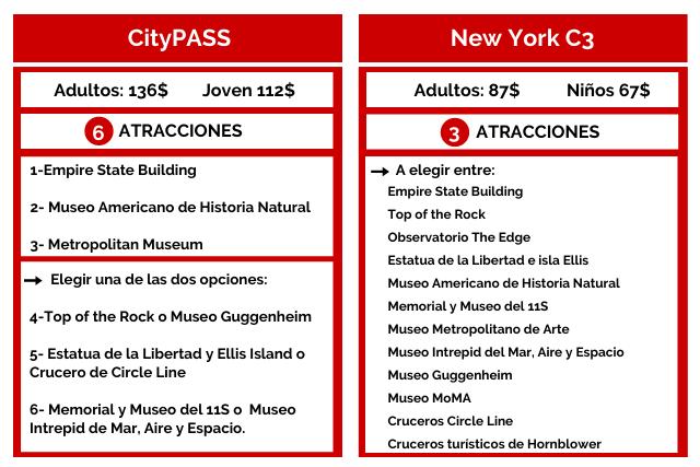 New York CityPass actividades