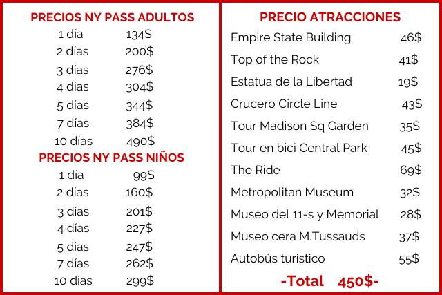 Precio New York Pass